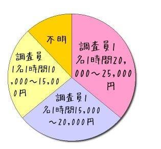 unit-price