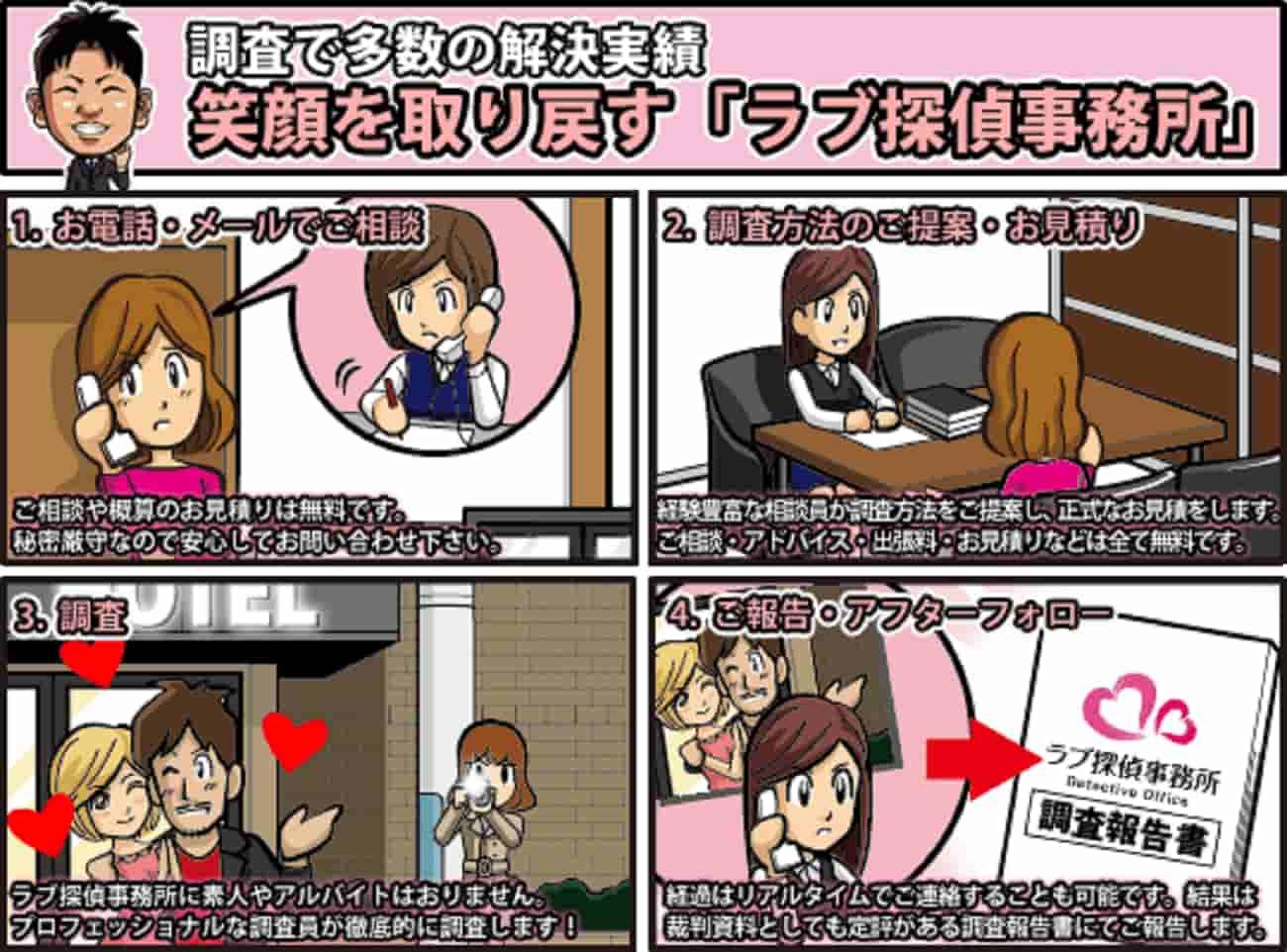 千葉県で探偵をお探しなら親切で丁寧なラブ探偵事務所